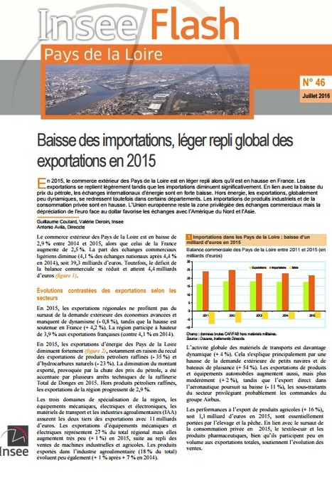 Insee > Baisse des importations, léger repli global des exportations en 2015 | Observer les Pays de la Loire | Scoop.it
