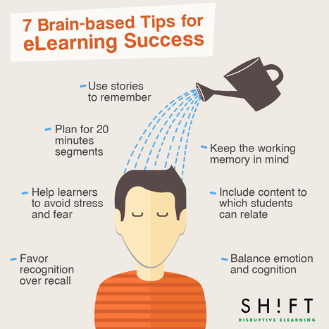 7 Brain-based Tips for eLearning Success | Moving training online | Scoop.it