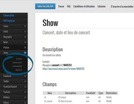 API Music Story Pro – Nouveaux liens partenaires concerts | A Kind Of Music Story | Scoop.it