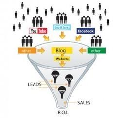 De fans a clientes: las oportunidades de la red social más popular | Omnia Comunicación | LinkedWoman | Compartimos Inspiración | Scoop.it