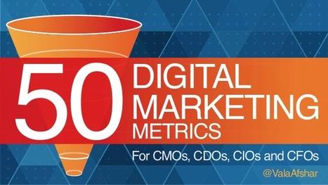 50 Digital Marketing Metrics [SLIDESHARE] | Digital Marketing | Scoop.it