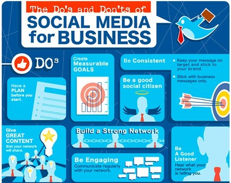 B2B Social Media Infographics | Social Media and Internet Marketing | Scoop.it