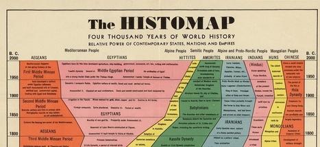 L'histoire de l'humanité résumée en une superbe infographie de 1931 | Théo, Zoé, Léo et les autres... | Scoop.it