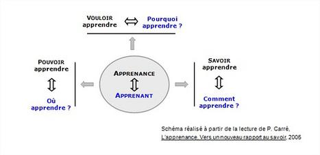 Apprenance, un terme à redécouvrir ! | La richesse du partage pour une vie plus responsable | Scoop.it