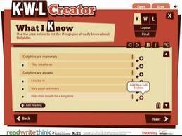 K-W-L Creator - ReadWriteThink | Art Teachers Rock | Scoop.it