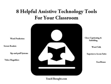 8 Helpful Assistive Technology Tools For Your Classroom | Digital technologies for Special Needs Students | Scoop.it