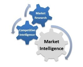 Market Intelligence: How to Find Information to Supercharge Your Sourcing | Market Intelligence | Scoop.it