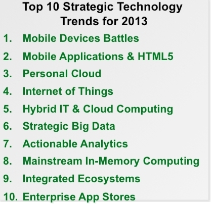Top 10 Strategic Technology Trends For 2013 - Gartner | personas, talento, innovación, creatividad | Scoop.it