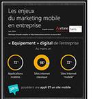 [Étude Harris Interactive] Le marketing mobile : un enjeu B2B fort pour les annonceurs en 2014 | Digital marketing in physical world | Scoop.it