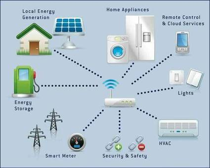Energy harvesting power for the Internet of Things - Consulting-Specifying Engineer | Imersia M2M | Scoop.it