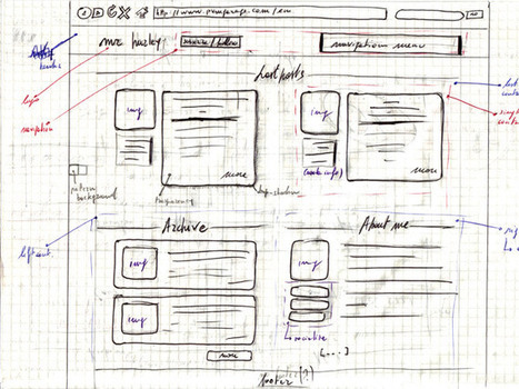 Touch The Future: Create An Elegant Website With HTML 5 And CSS3 | PVM Garage | Basics and principles for a good  Web Design | Scoop.it