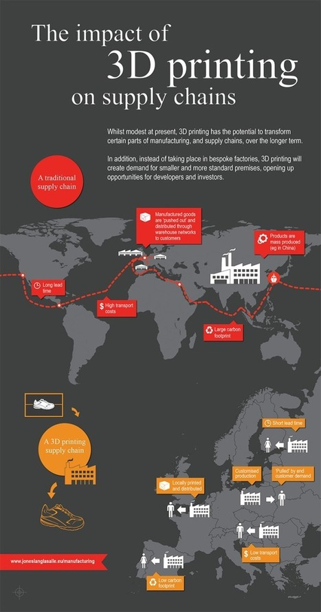 3ders.org - Infographic: The Impact of 3D Printing on Supply Chains   3D Printer News & 3D Printing News   UVB-76   Scoop.it