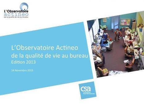 Baromètre ACTINEO/CSA 2013 | Actineo | Le Management et la qualité de vie au bureau | Scoop.it