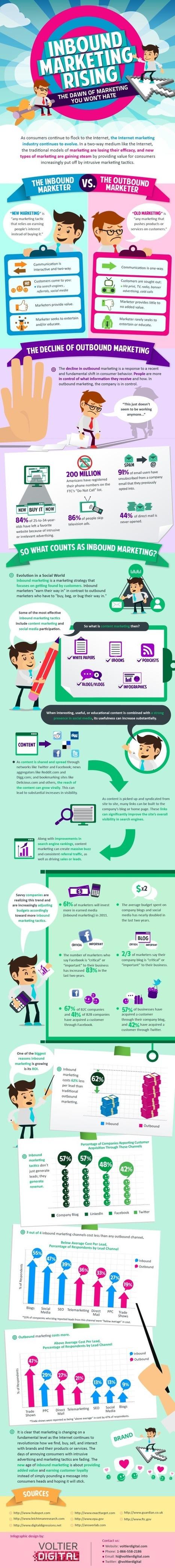 Une infographie ludique qui met en avant les avantages de l'InBound Marketing | inBound Marketing Center | Scoop.it
