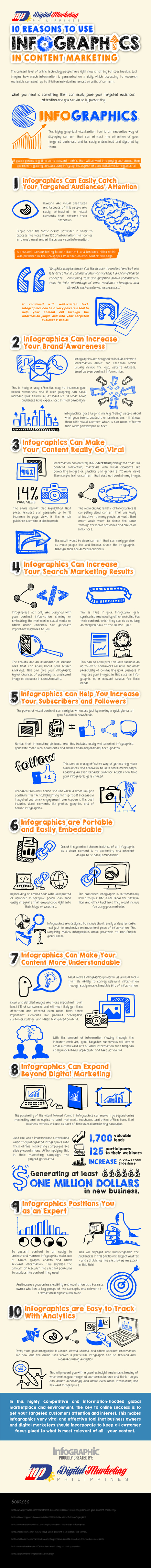 10 razones para usar la infografía en marketing de contenidos #infografia #marketing #design | Seo, Social Media Marketing | Scoop.it