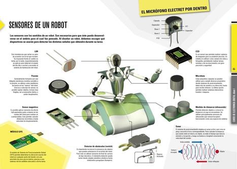 Robots. Infografias | (I+D)+(i+c): Gamification, Game-Based Learning (GBL) | Scoop.it