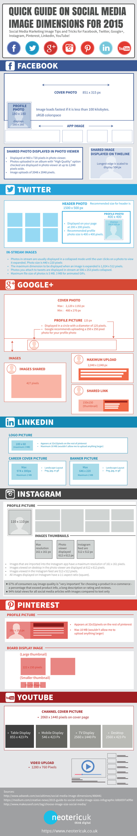 Social Media Image Dimensions For 2015 | Web Design and Ecommerce | Scoop.it