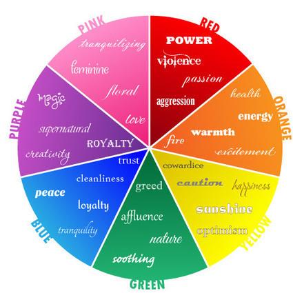 How to choose a colour scheme for your logo design   Branding   Creative Bloq   Web design com jeitinho brasileiro   Scoop.it