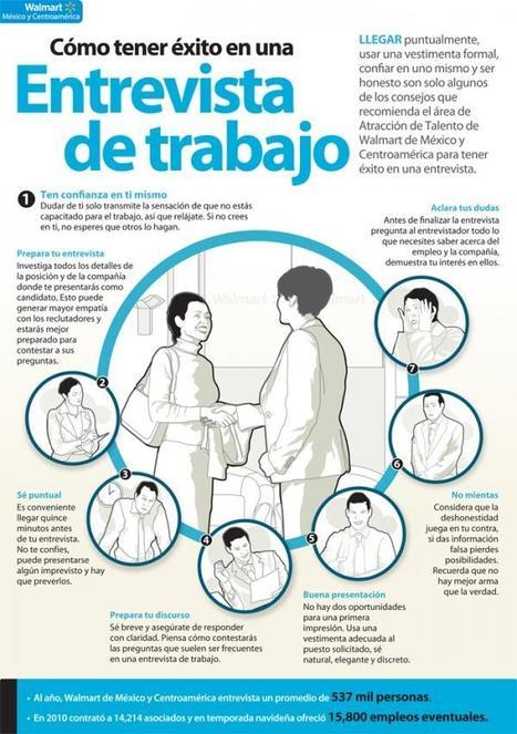Infografía - Entrevista de trabajo | Empleabilidad | Scoop.it