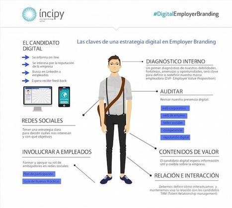 Cómo innovar en Employer Branding: caso L'Oreal | El blog de Mujeres Consejeras | comunicologos | Scoop.it