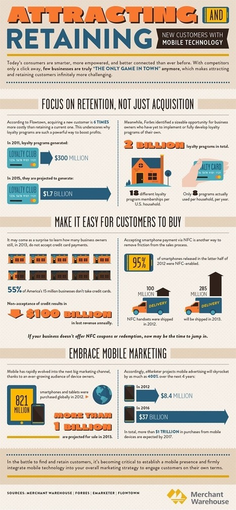 [INFOGRAPHIC] Attracting and Retaining New Customers with Mobile | Couponing, M-Couponing, E-Couponing, M-Wallet & Co. | Scoop.it