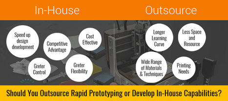 Should You Outsource Rapid Prototyping or Develop In-House Capabilities? | Mechanical Engineering & Design | Scoop.it