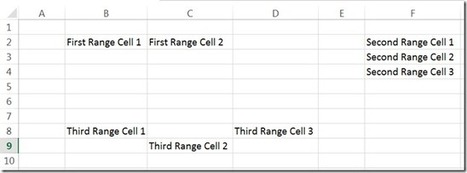 Working With Excel Named Ranges In Power Query | BI with Microsoft Tools | Scoop.it