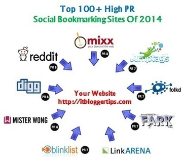 Top 100+ High PR Social Bookmarking Sites of 2014 | Technology Tips | Scoop.it