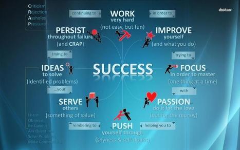 The Success Circle   Social&Asocial   Scoop.it