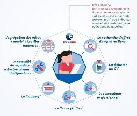 RSLN | Numérique et recherche d'emploi : 6 initiatives à connaître | Innovation pour l'éducation : pratique et théorie | Scoop.it
