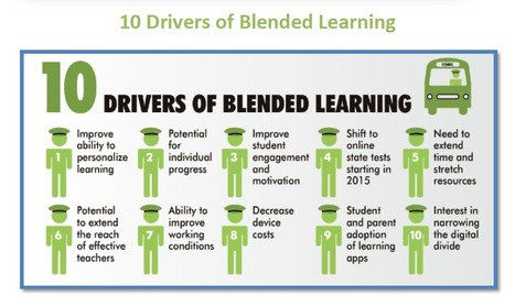 Blended Learning Handbook | Online and or Blended Learning | Scoop.it