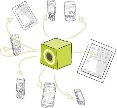 Responsive Design ou Adaptive Design ?   Web mobile - UI Design - Html5-CSS3   Scoop.it