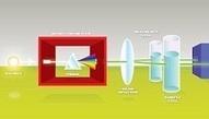 Introduction to Spectroscopy - SpectraSchool   Spectroscopy for VCE   Scoop.it