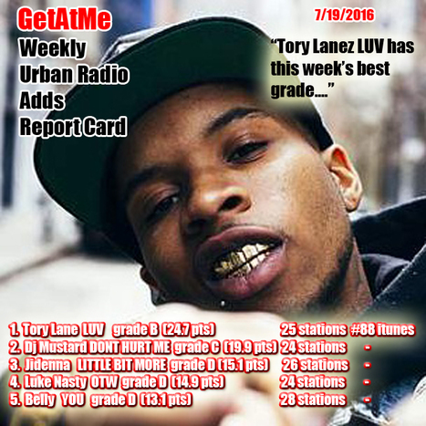GetAtMe Weekly Urban Adds Report Card Tory Lanez LUV score the highest with a B grade and 25 stations... #UrbanRadio | GetAtMe | Scoop.it