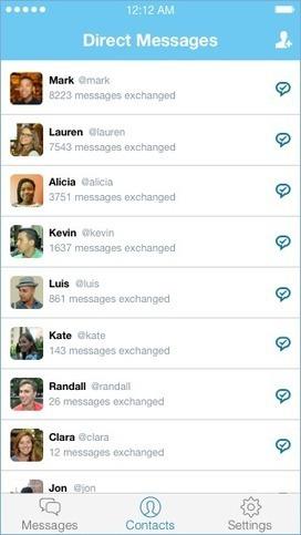 Twitter's Missing Messenger - lehrblogger.com | miscellaneous | Scoop.it