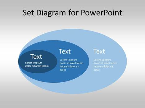 Free Set Diagram for PowerPoint (Venn Diagram Template) | PowerPoint Presentation | Misc tech utility stuff | Scoop.it