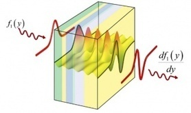 Theory Worked Out for Metamaterial That Acts as an Analog Computer   Amazing Science   Scoop.it