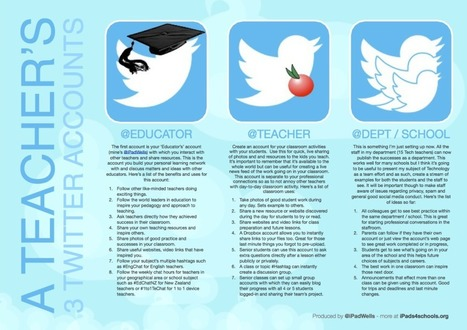A Teacher's 3 Twitter Accounts | New Web 2.0 tools for education | Scoop.it