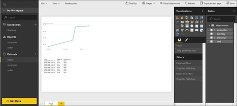 Brewing Beer With Raspberry Pi: Visualizing Sensor Data - DZone IoT | Raspberry Pi | Scoop.it