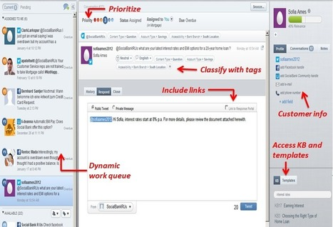Social Media Tool Feature: Aspect Social for your Customer Support on Social Media   IMC   Scoop.it