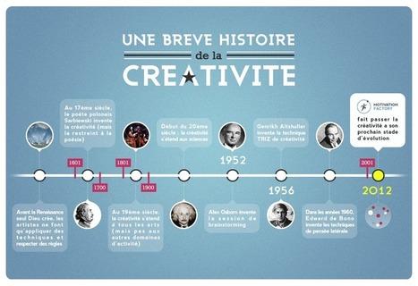 MFbrainstorm : la créativité collaborative prend vie | Fab Lab à l'université | Scoop.it