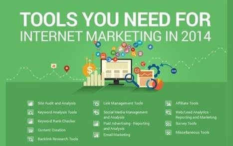 Les outils web marketing indispensables - Infographie - Polynet | SEO, social media, e-marketing | Scoop.it