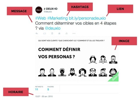 "Comment Faire un Tweet ""parfait"", engageant et retweeté ? #Twitter #CM 