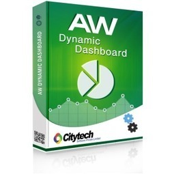 Buy Dynamic dashboard ASDPNSF Add On and Make Dynamic Dashboard for Your Website | Addons and Web-parts | Scoop.it