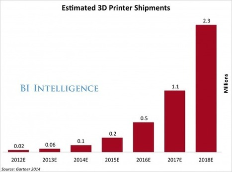 The 3D-Printer Industry Is Taking Shape, With Big Implications For Product Design, Manufacturing, And Marketing | arslog | Scoop.it