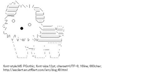 Dog | ASCII Art | Scoop.it