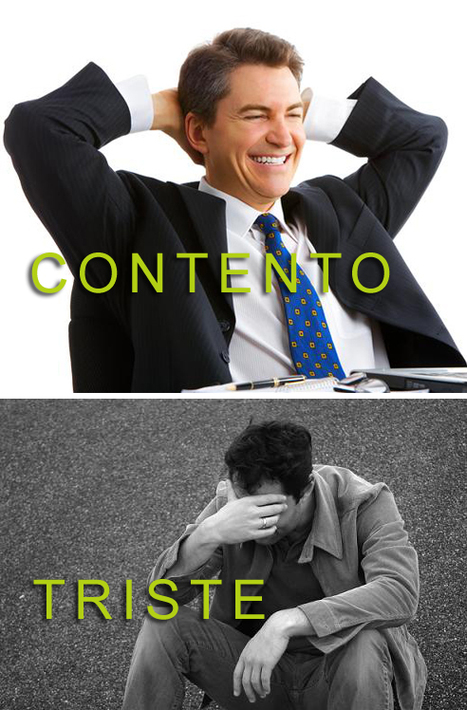 Contento / Triste. Happy / Sad | Learn Spanish | Scoop.it