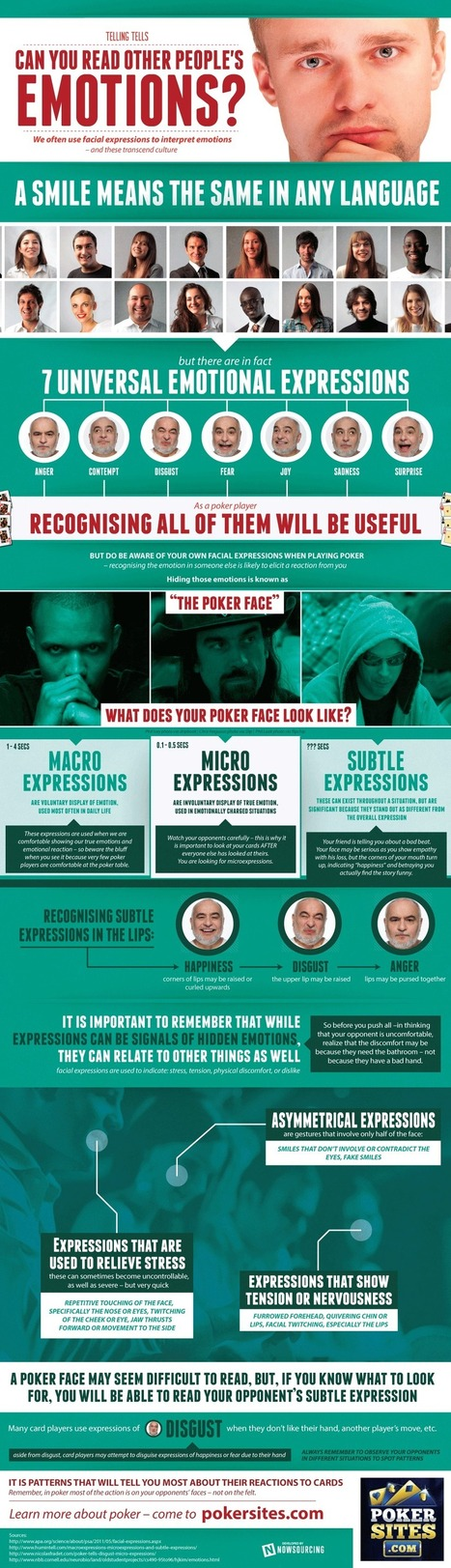 Cómo conocer las emociones de otras personas #infografia ... | Infant Education | Scoop.it
