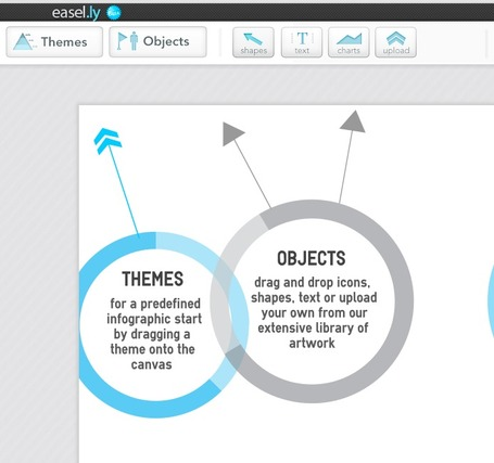 Create Infographics with easel.ly | Online Learning Simplified | Scoop.it