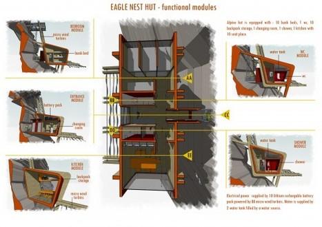 Le nid d'aigle, un concept de refuge extrême par Piero Ceratti | Architecture pour tous | Scoop.it